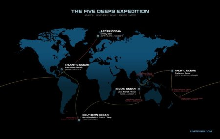 Locations of the Five Deeps